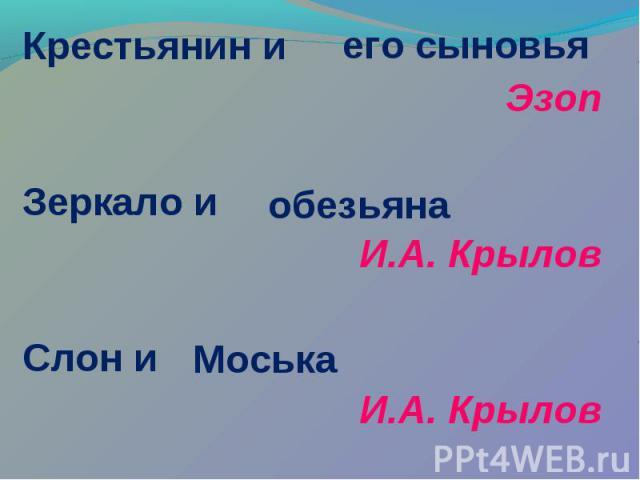 Крестьянин и Крестьянин и Эзоп Зеркало и И.А. Крылов Слон и И.А. Крылов
