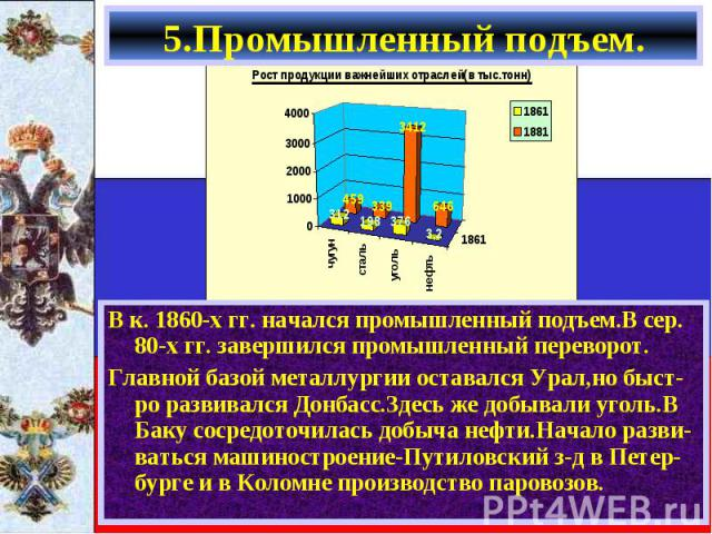 В к. 1860-х гг. начался промышленный подъем.В сер. 80-х гг. завершился промышленный переворот. В к. 1860-х гг. начался промышленный подъем.В сер. 80-х гг. завершился промышленный переворот. Главной базой металлургии оставался Урал,но быст-ро развива…