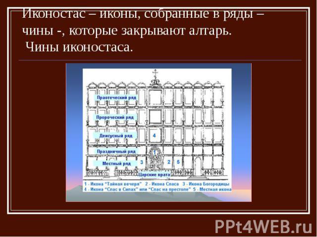 Иконостас – иконы, собранные в ряды – чины -, которые закрывают алтарь. Чины иконостаса.