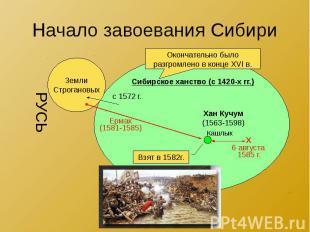 Начало завоевания Сибири
