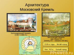 Архитектура Московский Кремль