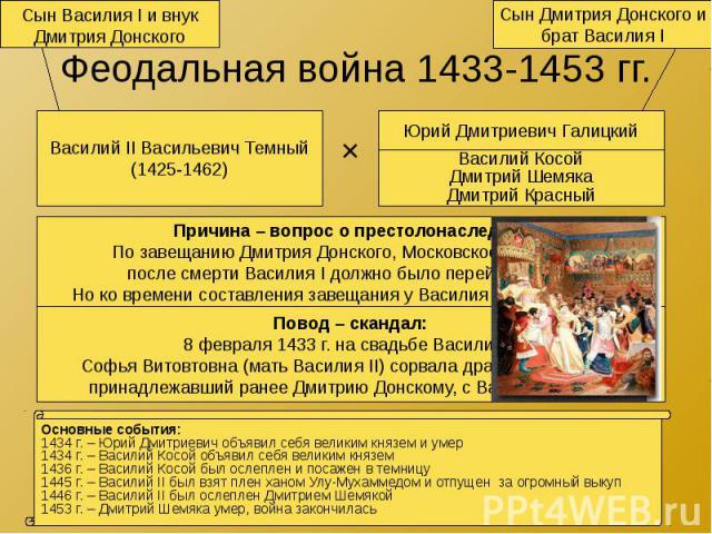 Феодальная война 1433-1453 гг.