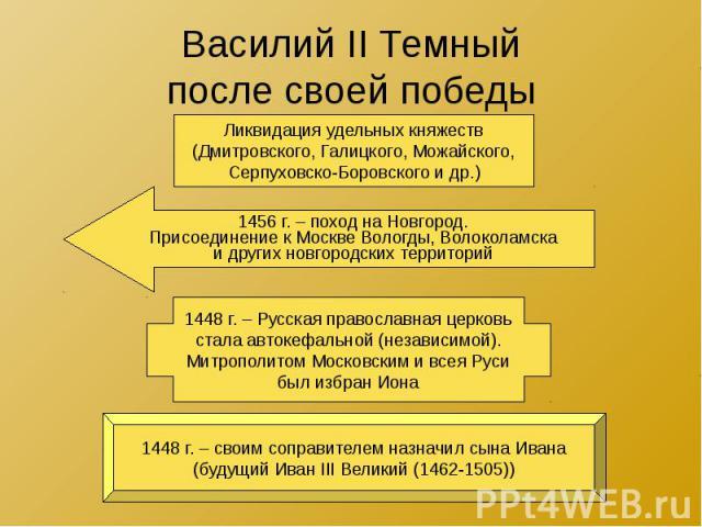 Василий II Темный после своей победы