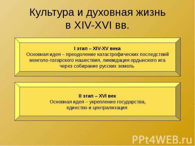 Культура и духовная жизнь в XIV-XVI вв.