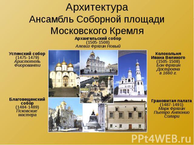 Архитектура Ансамбль Соборной площади Московского Кремля