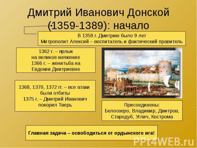 Дмитрий Иванович Донской (1359-1389): начало