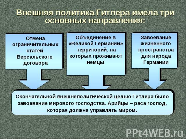 Внешняя политика Гитлера имела три основных направления: