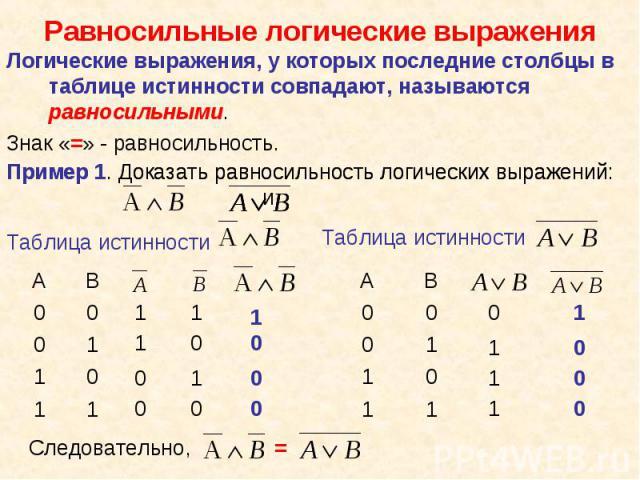Логические выражения, у которых последние столбцы в таблице истинности совпадают, называются равносильными. Логические выражения, у которых последние столбцы в таблице истинности совпадают, называются равносильными. Знак «=» - равносильность.