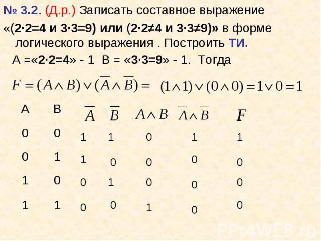 № 3.2. (Д.р.) Записать составное выражение № 3.2. (Д.р.) Записать составное выражение «(2·2=4 и 3·3=9) или (2·2≠4 и 3·3≠9)» в форме логического выражения . Построить ТИ.