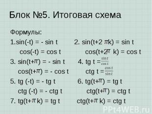 Формулы: Формулы: sin(-t) = - sin t 2. sin(t+2 k) = sin t cos(-t) = cos t cos(t+