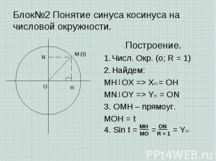 Построение. Построение. Числ. Окр. (о; R = 1) Найдем: MH OX => Xm = OH MN OY