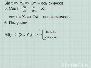 Sin t => Ym => OY – ось синусов Sin t => Ym => OY – ось синусов 5. C