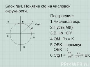 Построение: Построение: Числовая окр. Пусть M(t) B b OY OM b = K OBK – прямоуг.