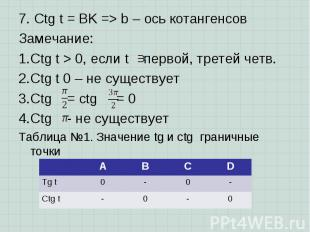 7. Ctg t = BK => b – ось котангенсов 7. Ctg t = BK => b – ось котангенсов