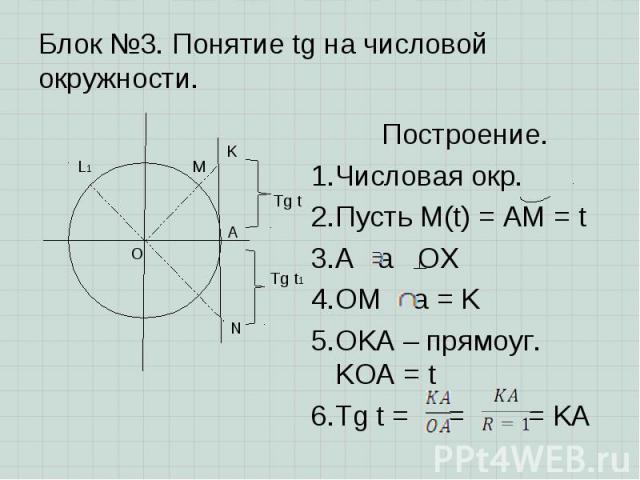 Построение. Построение. Числовая окр. Пусть M(t) = AM = t A a OX OM a = K OKA – прямоуг. KOA = t Tg t = = = KA