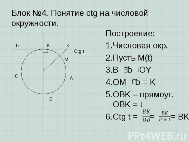 Построение: Построение: Числовая окр. Пусть M(t) B b OY OM b = K OBK – прямоуг. OBK = t Ctg t = = = BK
