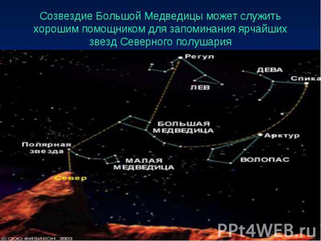 Созвездие Большой Медведицы может служить хорошим помощником для запоминания ярчайших звезд Северного полушария