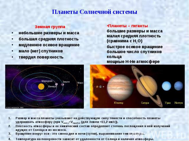 Планеты Солнечной системы Земная группа небольшие размеры и масса большая средняя плотность медленное осевое вращение мало (нет) спутников твердая поверхность