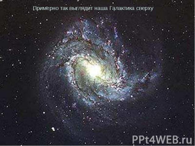 Примерно так выглядит наша Галактика сверху