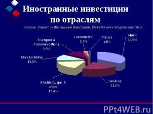 Иностранные инвестиции по отраслям Источник: Комитет по Иностранным Инвестициям,