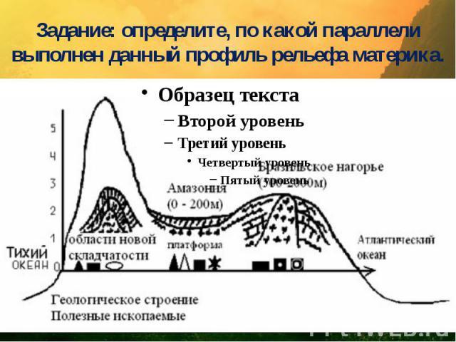 Задание: определите, по какой параллели выполнен данный профиль рельефа материка.