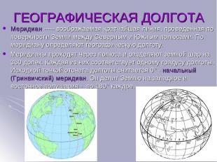 Меридиан – воображаемая кратчайшая линия, проведенная по поверхно
