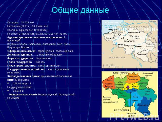 Общие данные Площадь - 30 528 км² Население(2005 г.)- 10,8 млн. чел. Столица- Брюссель(1122000чел.) Плотность населения на 1 кв. км.-318 чел. кв.км. Административно-политическое деление:11 провинций Крупные города - Брюссель, Антверпен, Гент, Льеж, …