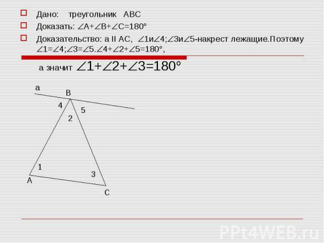 Дано: треугольник АВС Дано: треугольник АВС Доказать: А+ В+ С=180 Доказательство: а II АС, 1и 4; 3и 5-накрест лежащие.Поэтому 1= 4; 3= 5. 4+ 2+ 5=180 , а значит 1+ 2+ 3=180