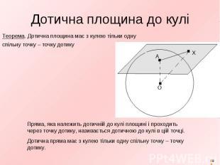 Теорема. Дотична площина має з кулею тільки одну Теорема. Дотична площина має з