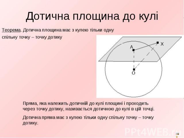 Теорема. Дотична площина має з кулею тільки одну Теорема. Дотична площина має з кулею тільки одну спільну точку – точку дотику