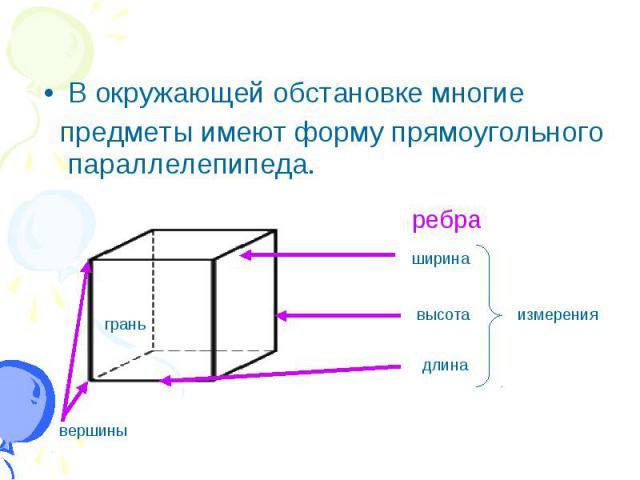 В окружающей обстановке многие В окружающей обстановке многие предметы имеют форму прямоугольного параллелепипеда.