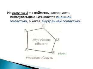 Из рисунка 3 ты поймешь, какая часть многоугольника называется внешней областью,