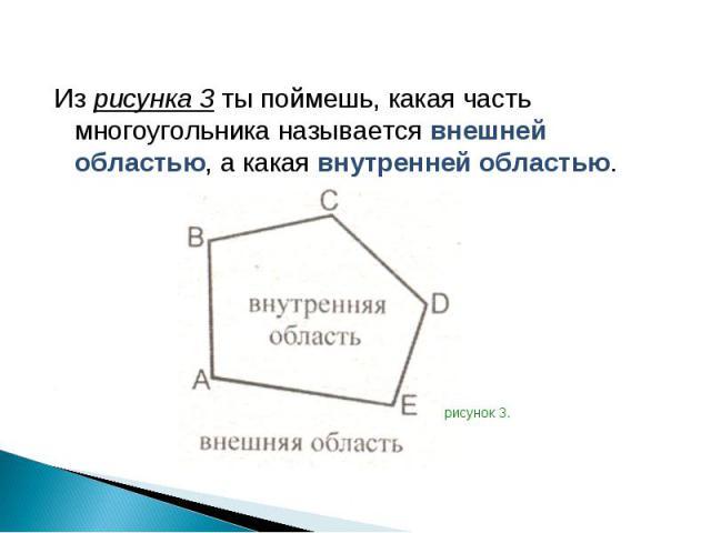 Из рисунка 3 ты поймешь, какая часть многоугольника называется внешней областью, а какая внутренней областью. Из рисунка 3 ты поймешь, какая часть многоугольника называется внешней областью, а какая внутренней областью.