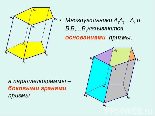 Многоугольники A1A2…An и B1B2…Bn называются основаниями призмы, Многоугольники A1A2…An и B1B2…Bn называются основаниями призмы,