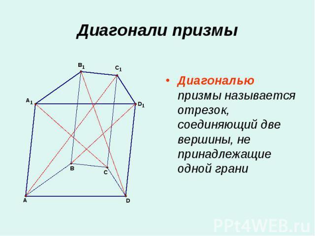 Диагональю призмы называется отрезок, соединяющий две вершины, не принадлежащие одной грани Диагональю призмы называется отрезок, соединяющий две вершины, не принадлежащие одной грани