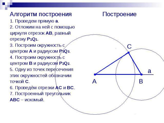 Алгоритм построения Алгоритм построения 1. Проведем прямую а. 2. Отложим на ней с помощью циркуля отрезок АВ, равный отрезку Р1Q1. 3. Построим окружность с центром А и радиусом Р3Q3. 4. Построим окружность с центром В и радиусом Р2Q2. 5. Одну из точ…