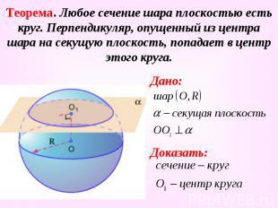 Теорема. Любое сечение шара плоскостью есть круг. Перпендикуляр, опущенный из це