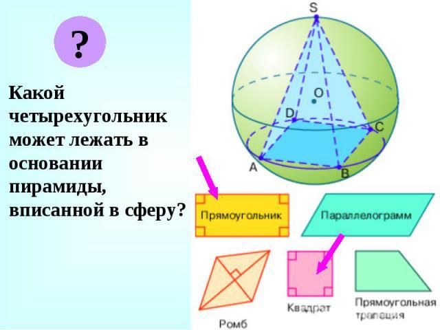 Какой четырехугольник может лежать в основании пирамиды, вписанной в сферу? Какой четырехугольник может лежать в основании пирамиды, вписанной в сферу?