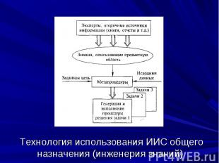Технология использования ИИС общего назначения (инженерия знаний)