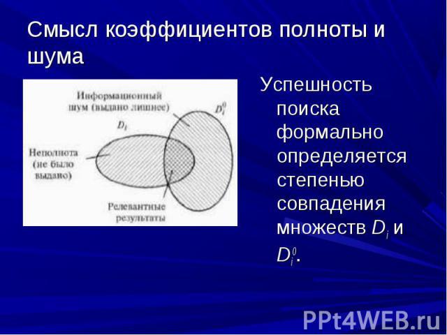 Успешность поиска формально определяется степенью совпадения множеств Di и Di0. Успешность поиска формально определяется степенью совпадения множеств Di и Di0.