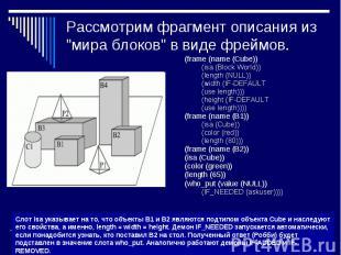 (frame (name (Cube)) (frame (name (Cube)) (isa (Block World)) (length (NULL)) (w