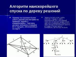 Алгоритм наискорейшего спуска по дереву решений Пример построения более узкого д