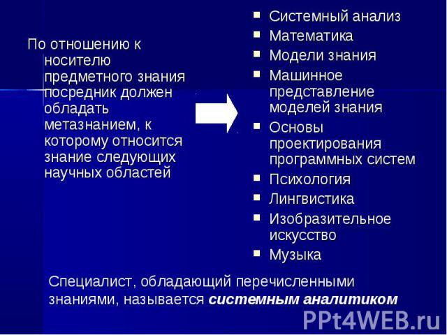 По отношению к носителю предметного знания посредник должен обладать метазнанием, к которому относится знание следующих научных областей По отношению к носителю предметного знания посредник должен обладать метазнанием, к которому относится знание сл…