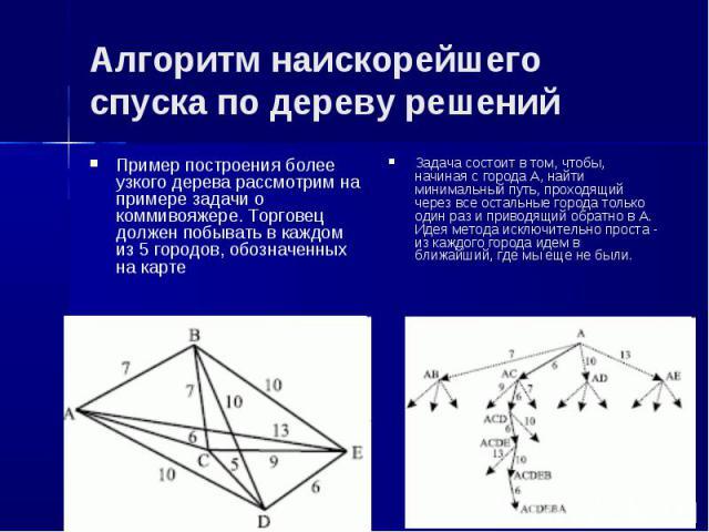 Алгоритм наискорейшего спуска по дереву решений Пример построения более узкого дерева рассмотрим на примере задачи о коммивояжере. Торговец должен побывать в каждом из 5 городов, обозначенных на карте