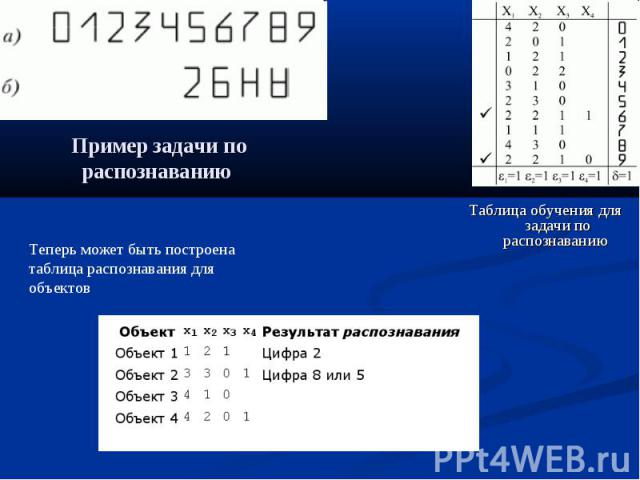 Пример задачи по распознаванию Таблица обучения для задачи по распознаванию