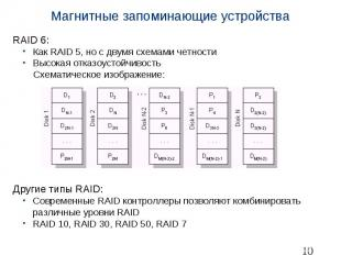 Магнитные запоминающие устройства RAID 6: Как RAID 5, но с двумя схемами четност