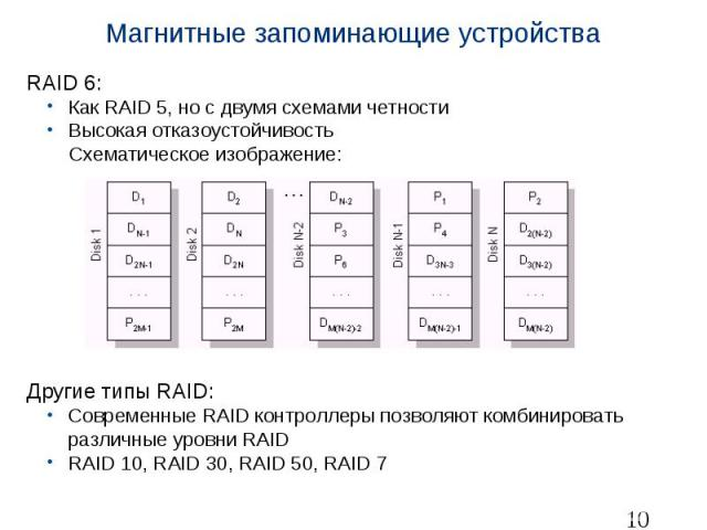 Магнитные запоминающие устройства RAID 6: Как RAID 5, но с двумя схемами четности Высокая отказоустойчивость Схематическое изображение: Другие типы RAID: Современные RAID контроллеры позволяют комбинировать различные уровни RAID RAID 10, RAID 30, RA…