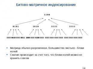 Битово-матричное индексирование Матрица обычно разреженная, большинство листьев