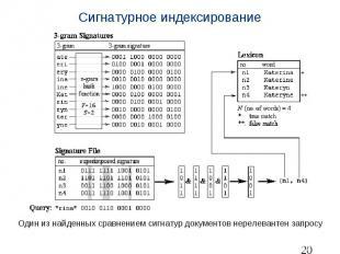 Сигнатурное индексирование