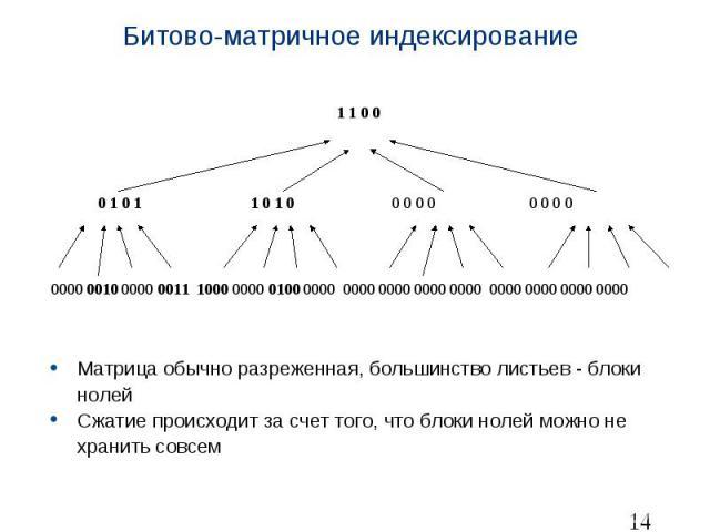 Битово-матричное индексирование Матрица обычно разреженная, большинство листьев - блоки нолей Сжатие происходит за счет того, что блоки нолей можно не хранить совсем